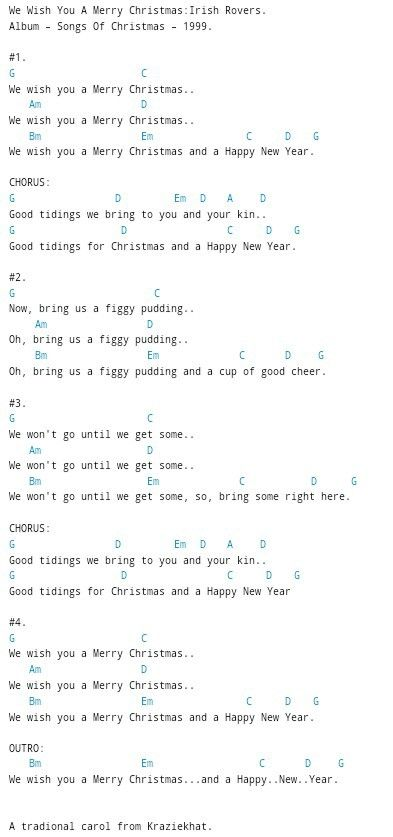 we wish you a merry christmas - We Wish You A Merry Christmas Guitar Chords