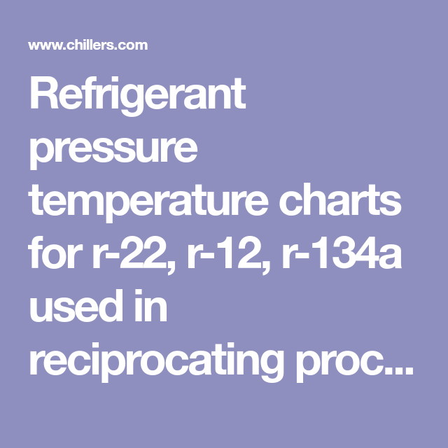 Refrigerant Pressure Temperature Charts For R 22 R 12 R 134a Used In Reciprocating Process Chiller Systems Temperature Chart Pressure Chart