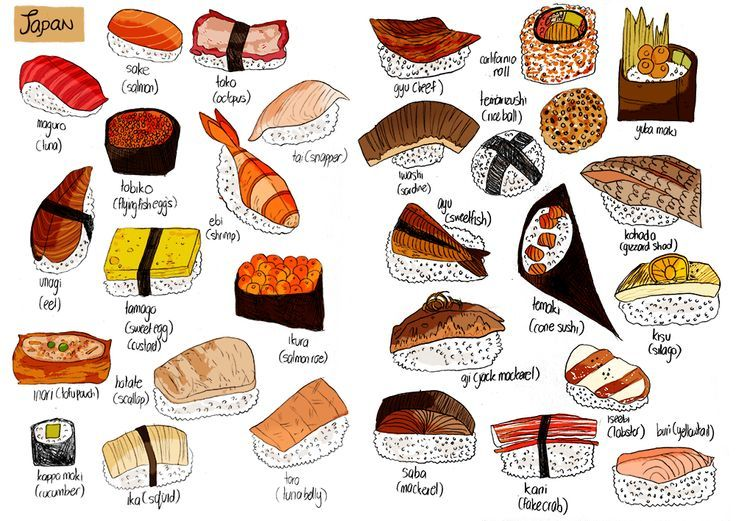 Type de sushis recherche google sushis pinterest for Cuisine types