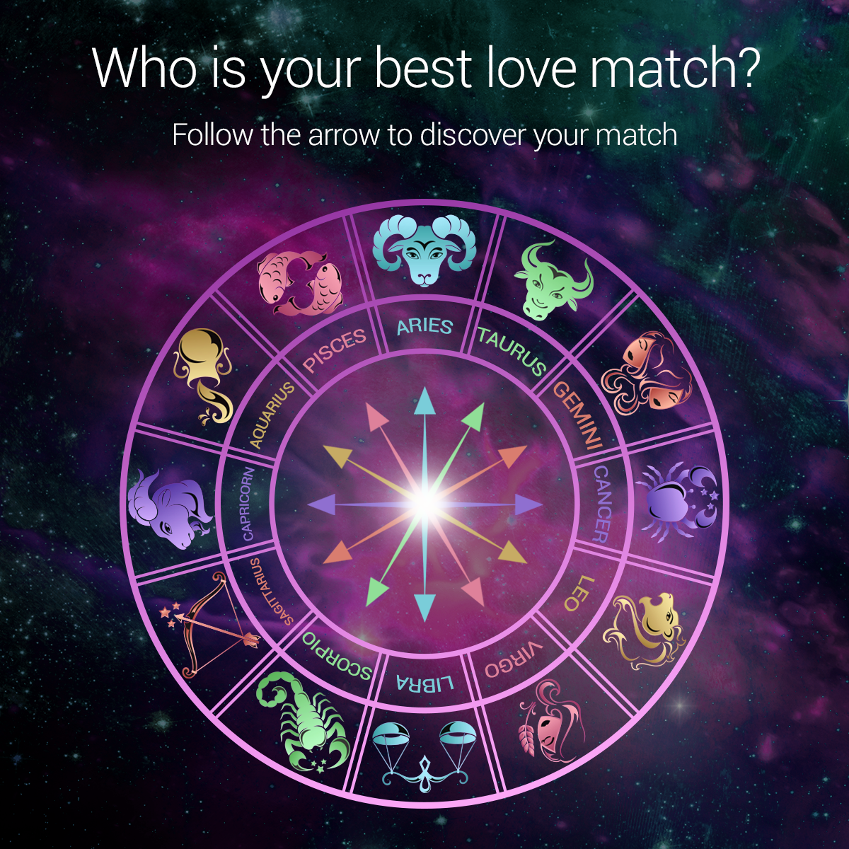 Horoscope Compatibility: Discover Your Zodiac Sign's Best Love Match