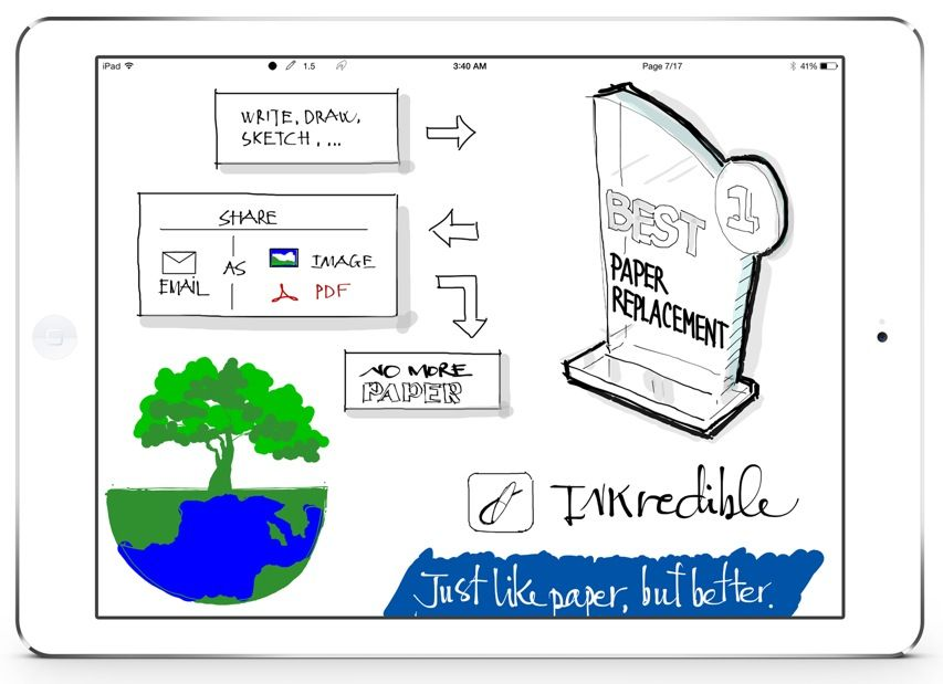 Getting started with iPad notetaking app INKredible