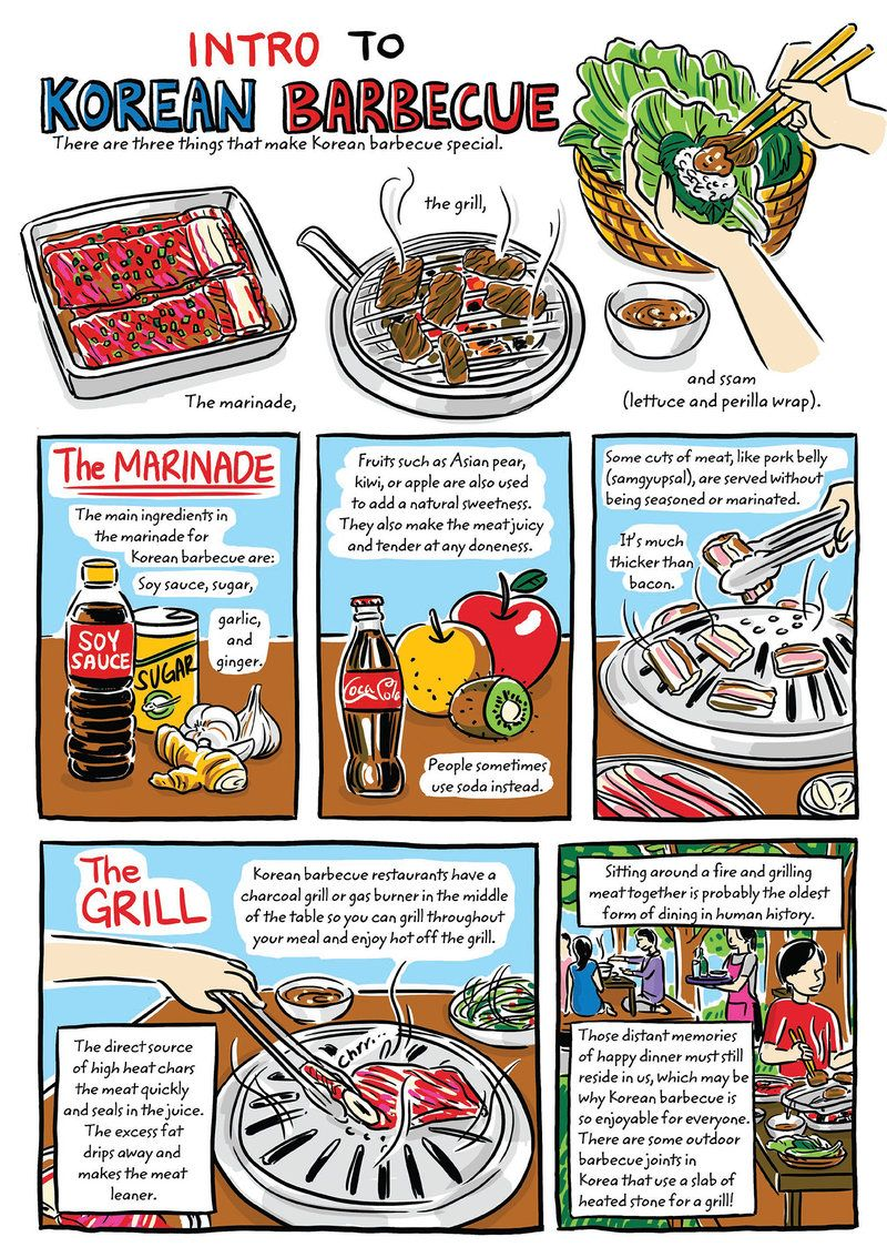 Learn to make korean food with a charming graphic cookbook korean learn to make korean food with a charming graphic cookbook forumfinder Image collections