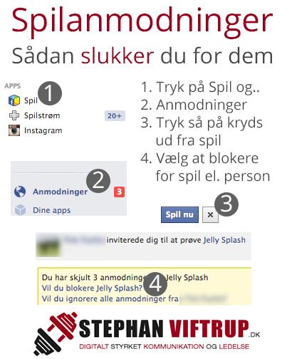 Kender du nogen der frustreres over spilanmodninger på Facebook? Del dette billede.