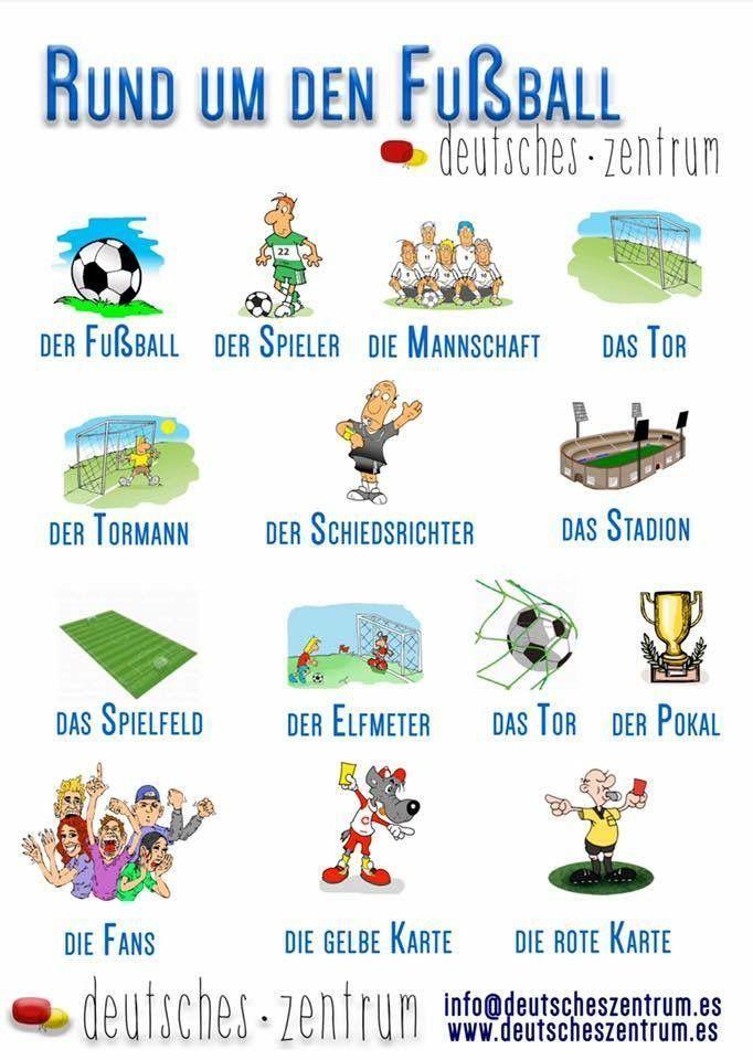 FUSSBALL-VOKABELN vocabulário de futebol | Alemana | Pinterest ...