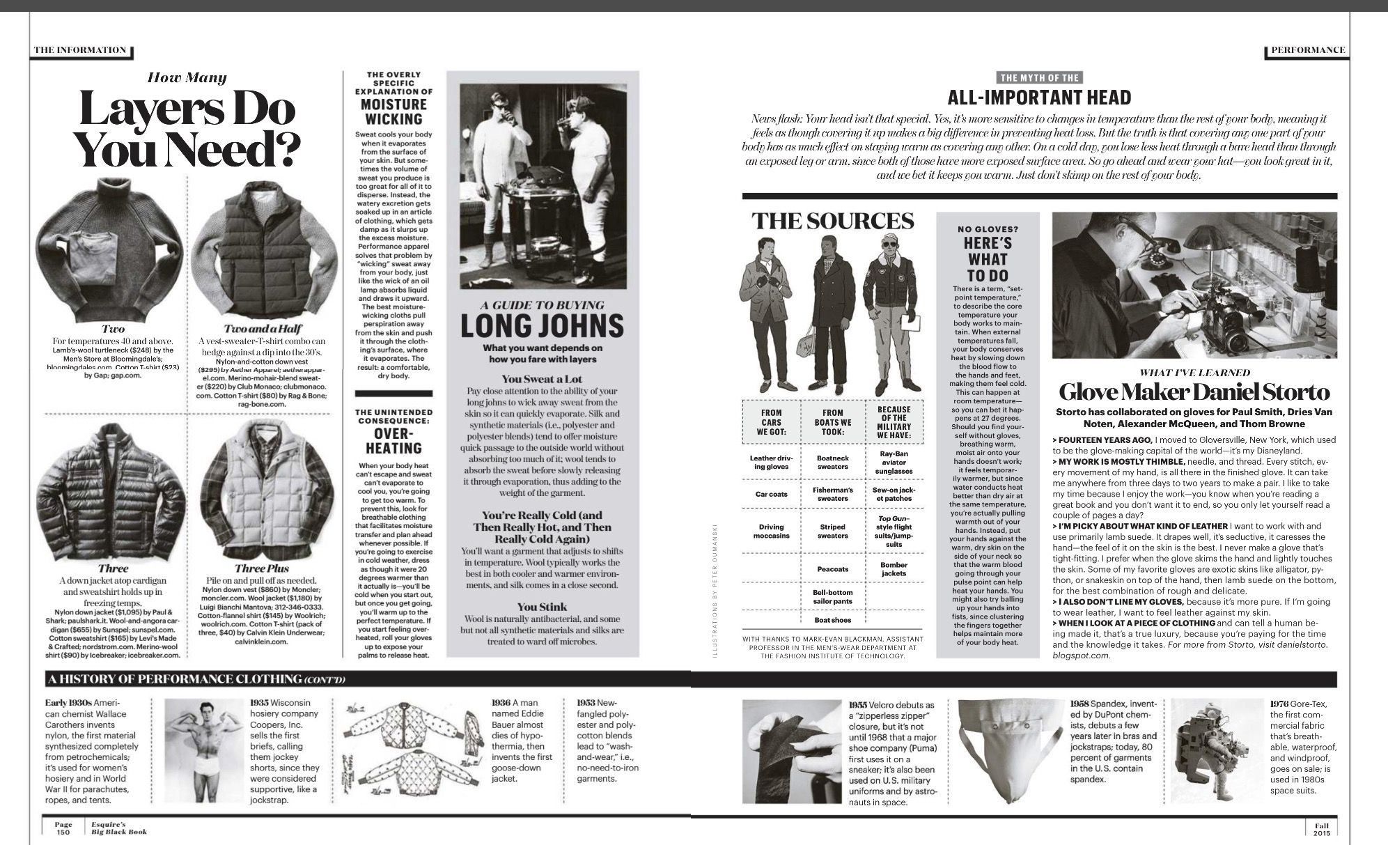 Ampoule laureen luhn design graphique - Look At Magazines To Get Awesome Sidebar Secondary Coverage Ideas Walsworth Askmike