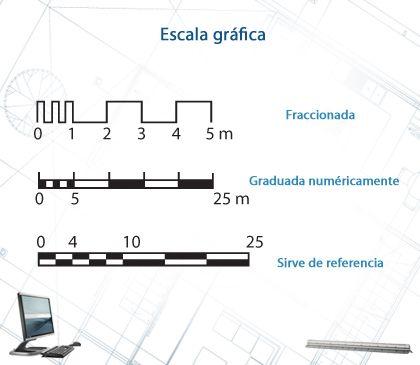Escala Gr Aacutefica Planos Dibujo Arquitectonico Escala Grafica