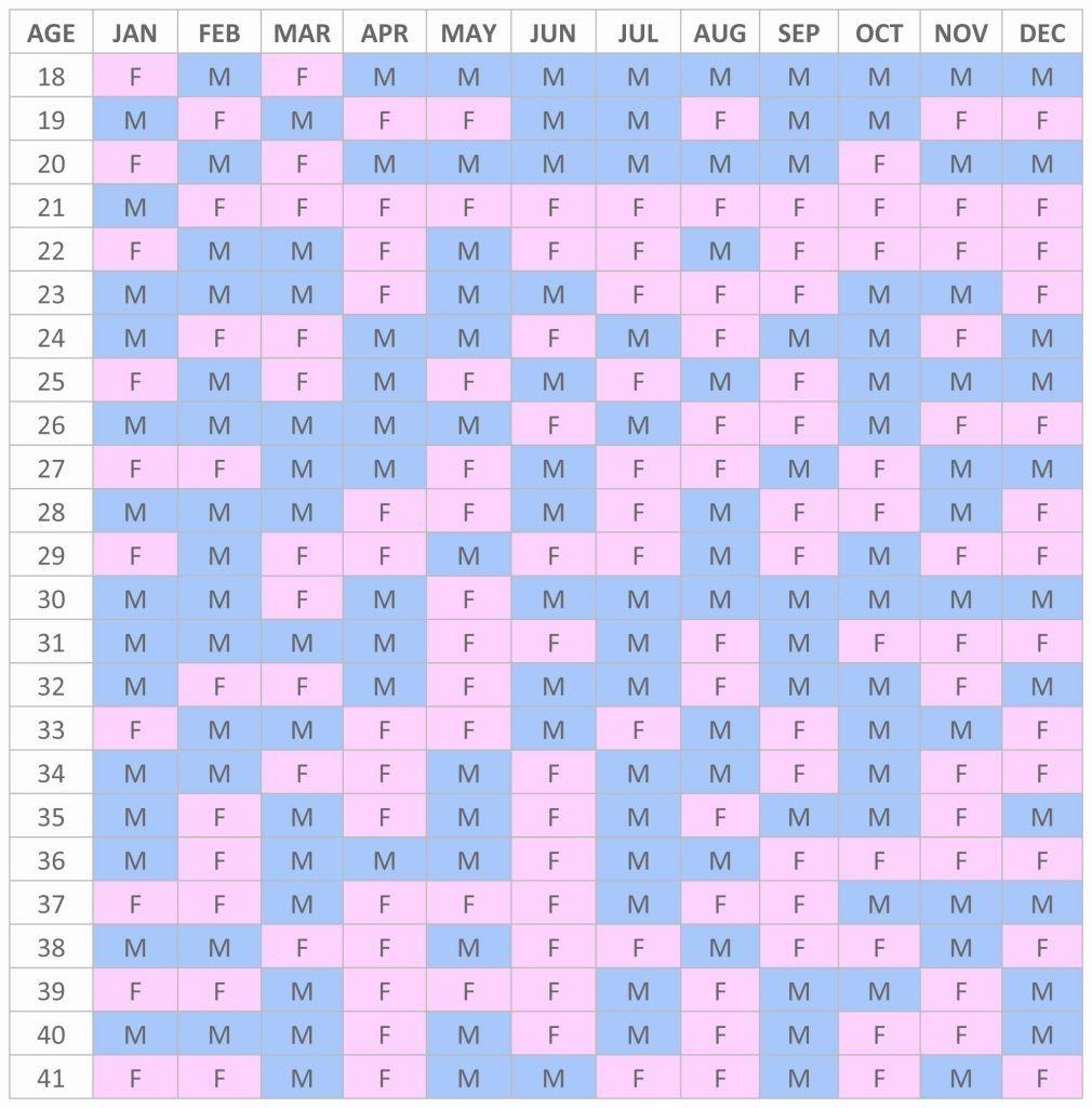 Chinese Zodiac Calendar Gender Predictor di 2020 | Gender