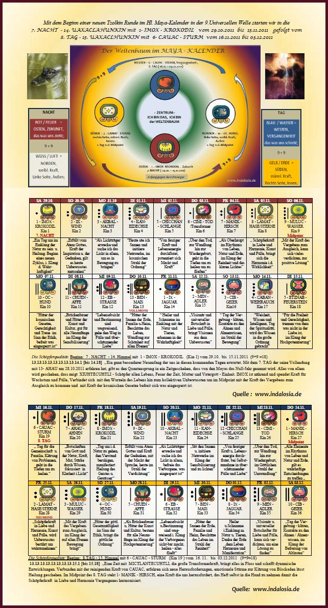 Die 20 Archetypen-Nahual im Maya Kalender | spirit | Pinterest ...
