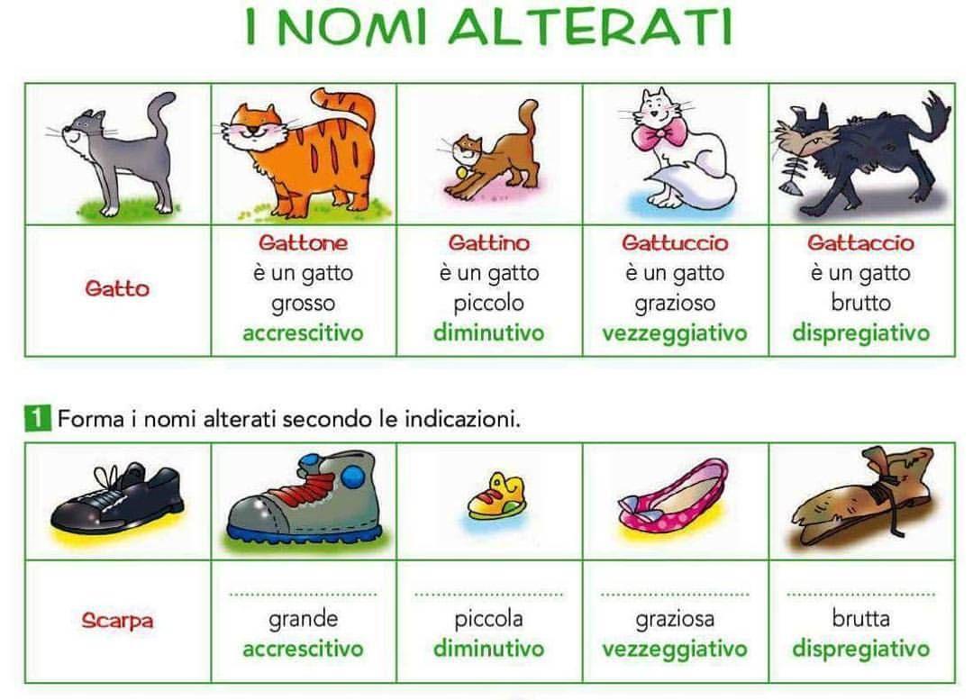 233 best images about italiano 1 on pinterest | frase, un and ... - Giardino Piccolo Nome Alterato