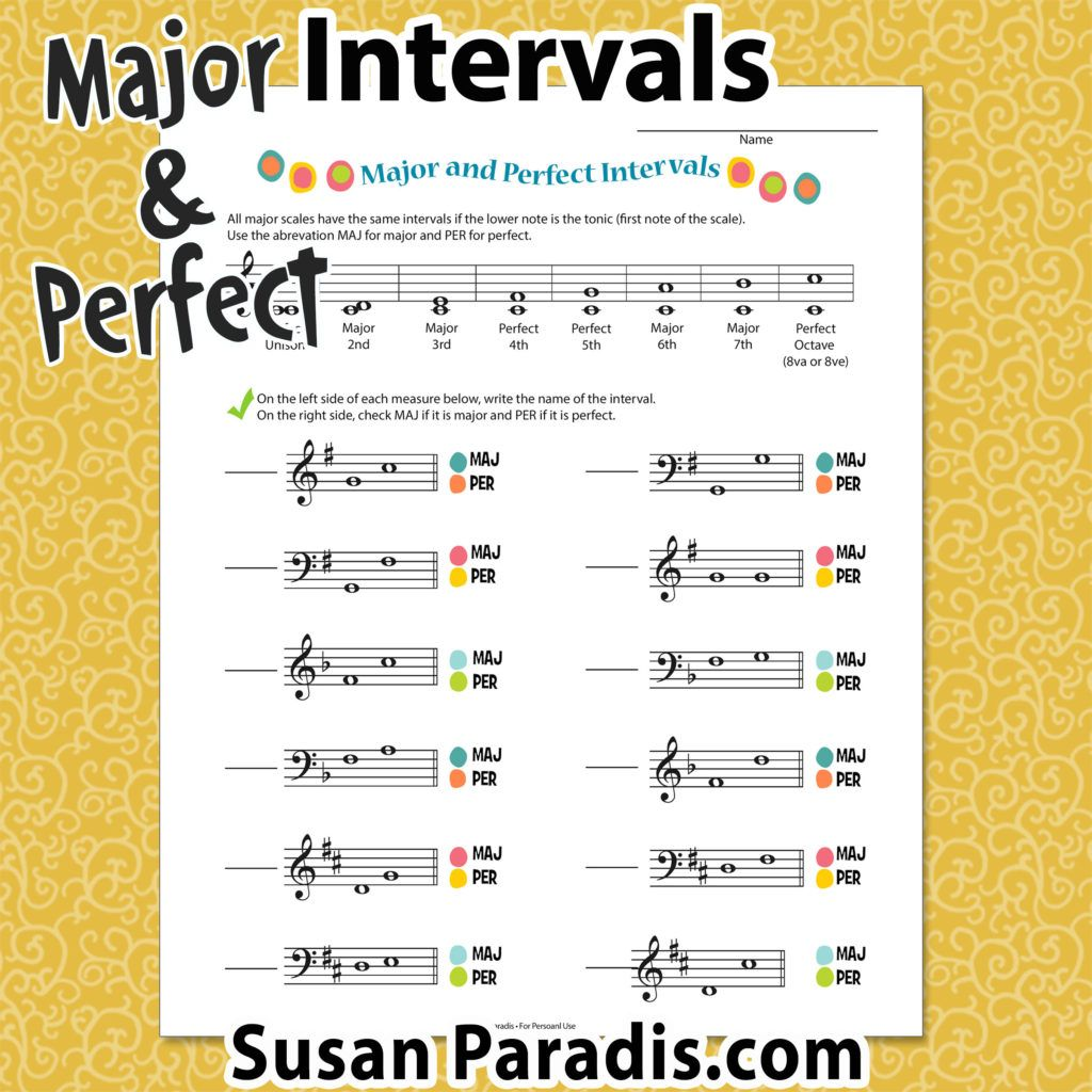 Major And Perfect Intervals In 2020 Piano Teaching Resources Piano Teaching Learn Music Theory