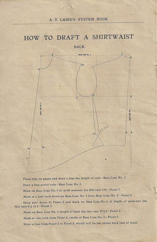 How to draft an edwardian shirtwaist pattern! you could also drape ...