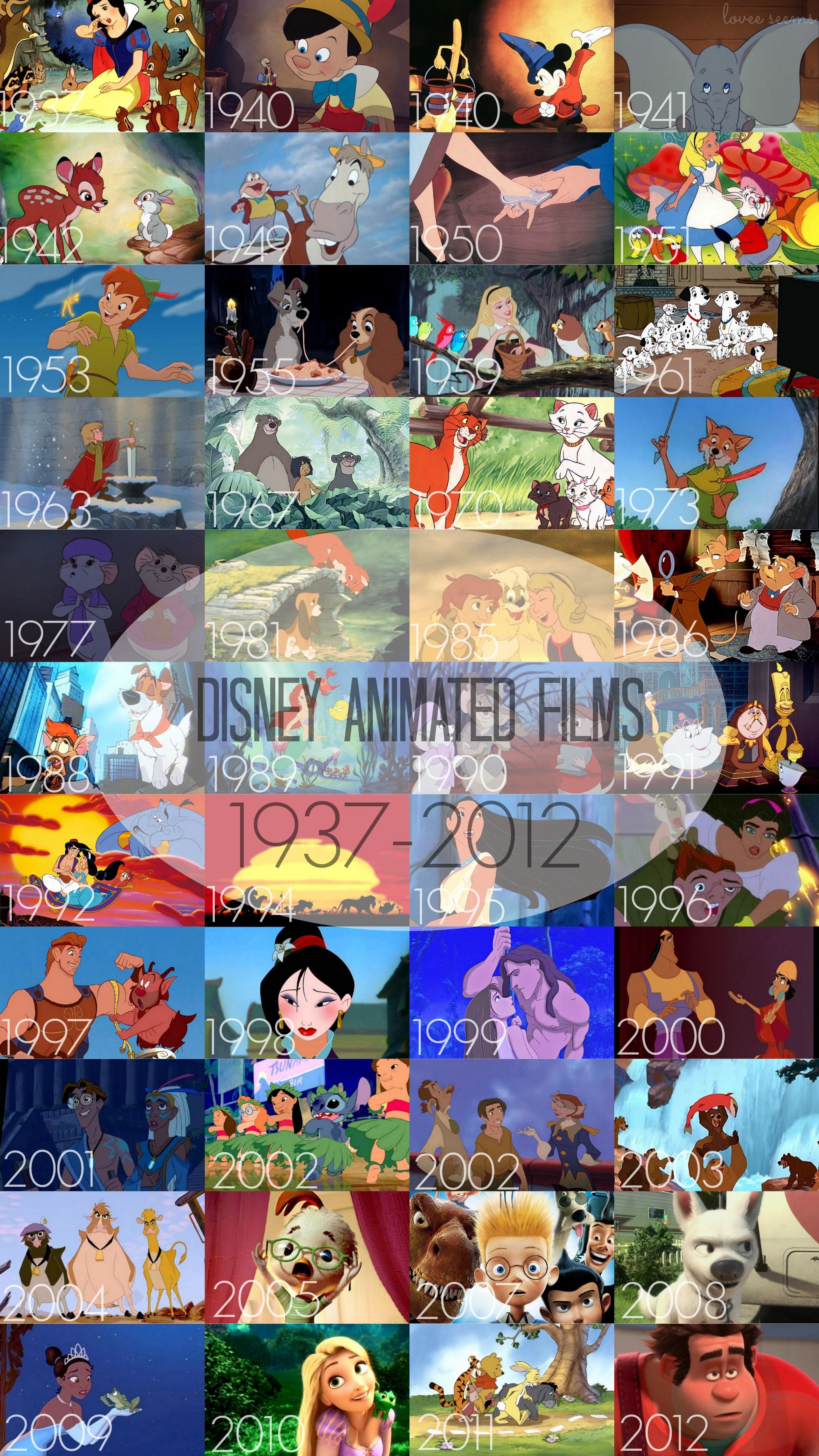 Walt disney animated feature films from 1937 2012 disney for House classics list