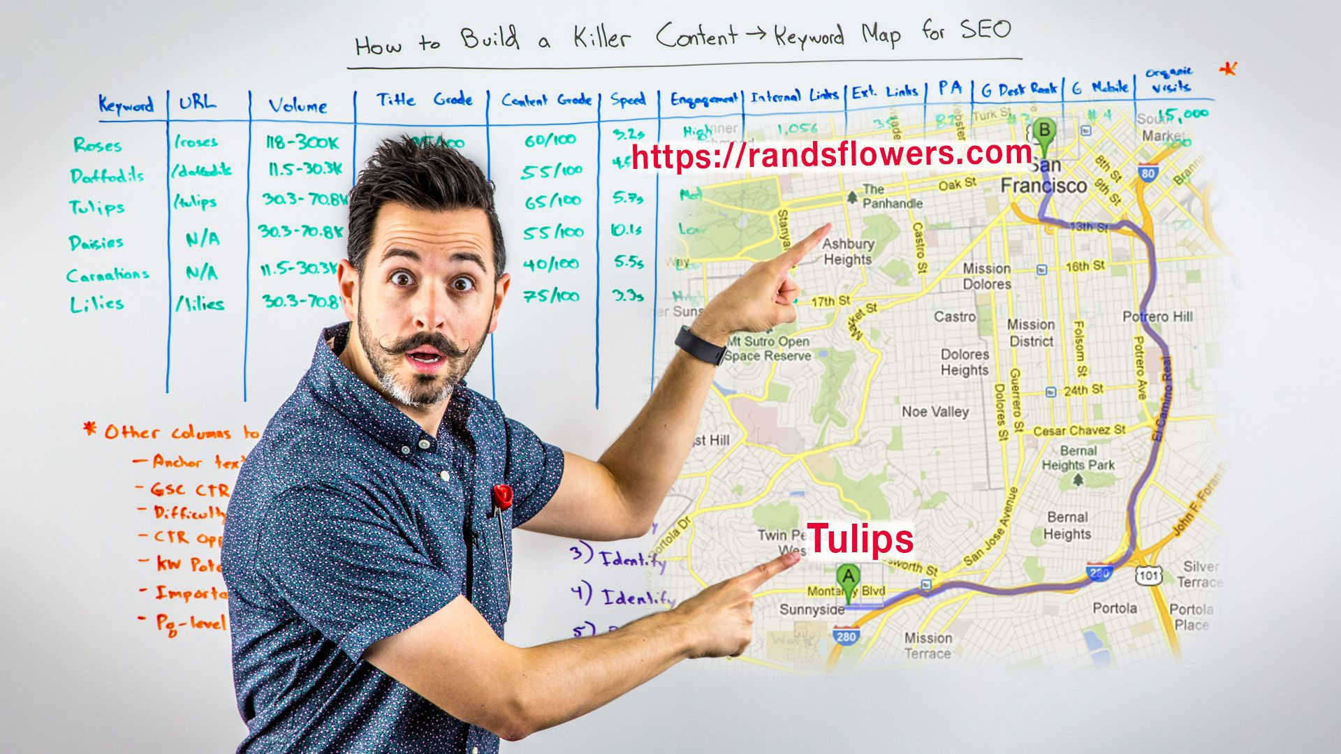 How to Build a Killer Content → Keyword Map for SEO - Whiteboard Friday