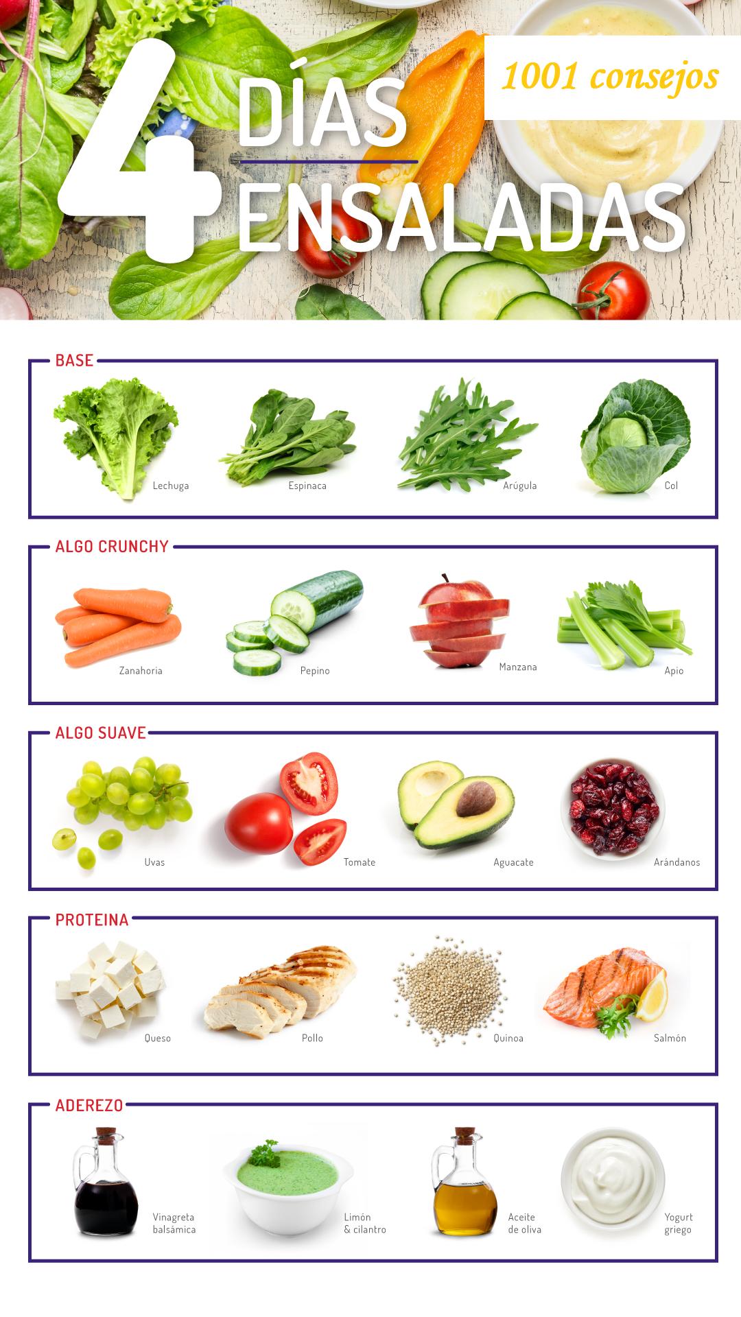 Recetas de ensaladas sencillas para bajar de peso