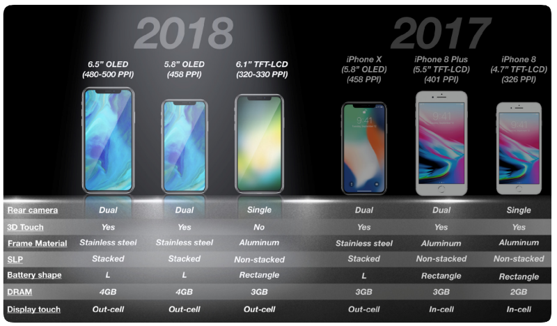 Apple might launch a new cheap iPhone this year \u2014 and it