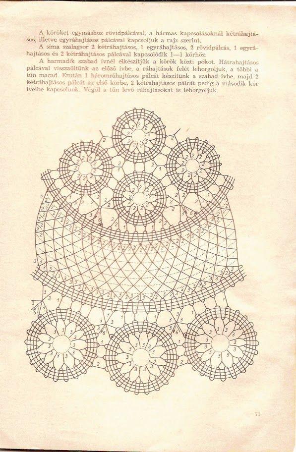 szalaghorgolás01 - TitinaKrkM - Picasa Web Albums   crochet ...