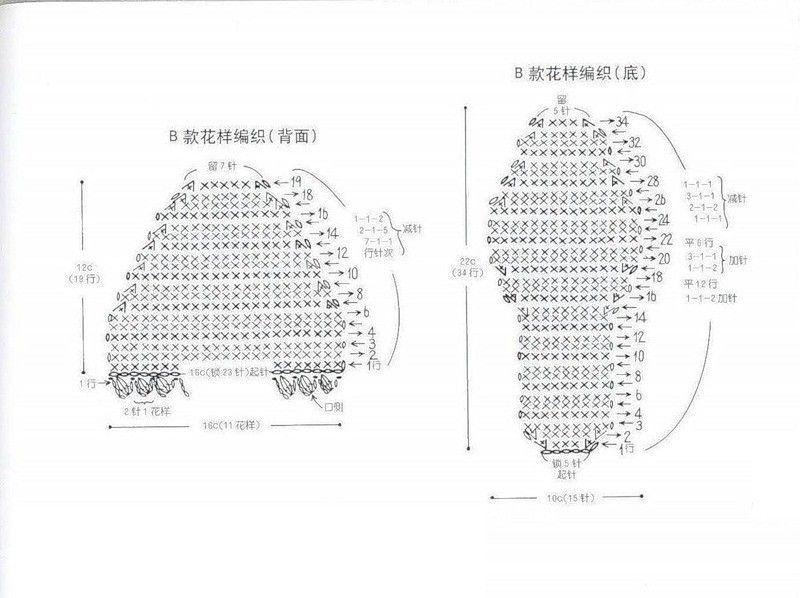 Patrones con trapillo (30): otro modelo de pantunflas o zapatillas ...