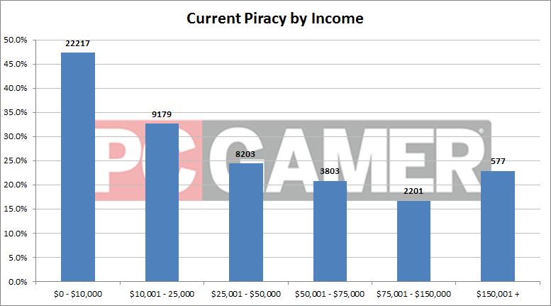 essay on internet piracy Argumentative essay on internet piracy.