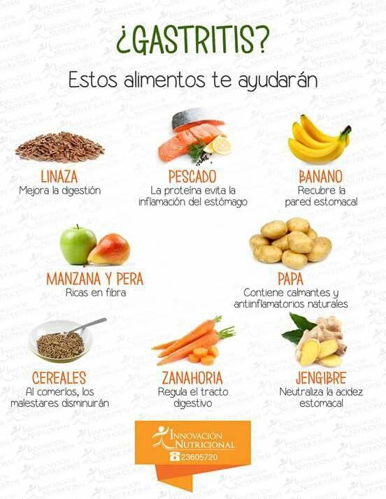 Dieta contra la gastritis y colitis
