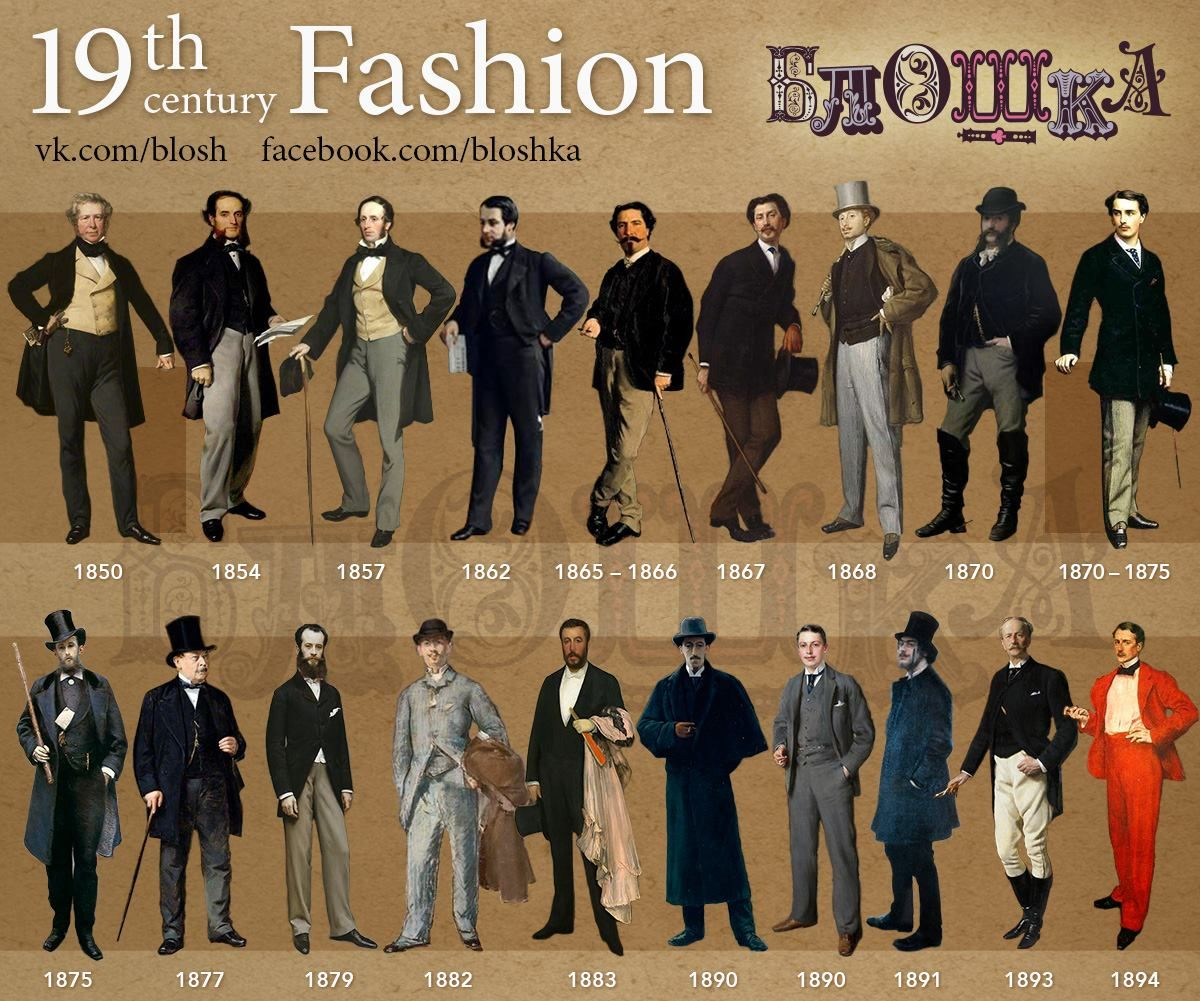 Victorian Period Mens Clothing