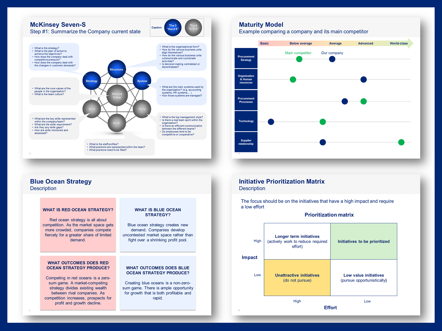 Management Consulting Toolkit Consulting Business Management Strategy Map