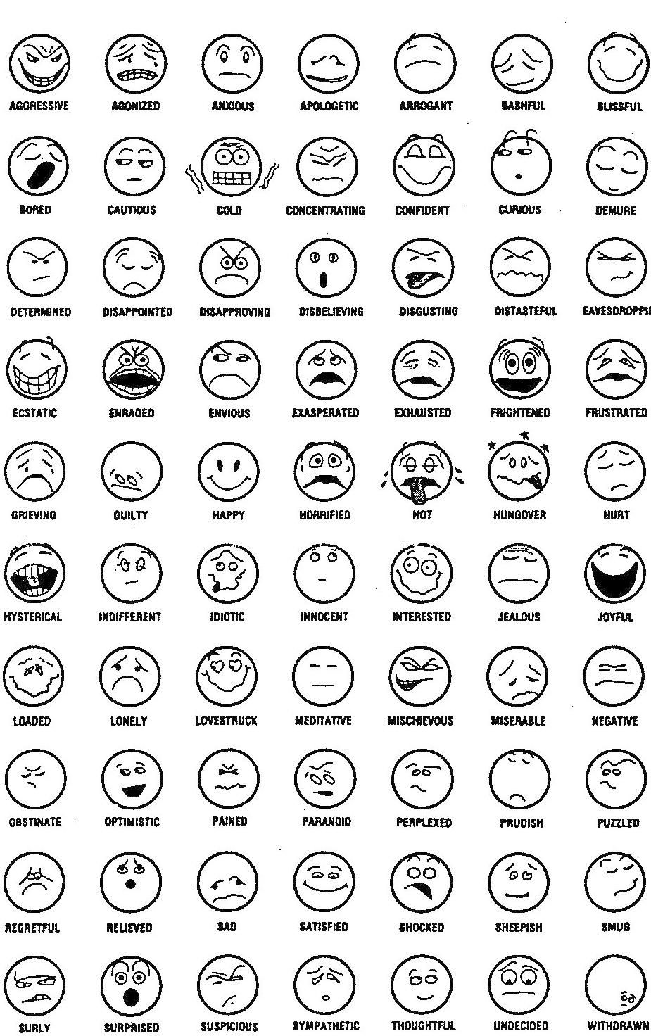 photo regarding Feelings Chart Printable named Pin via Carol Kvande upon Psychological conditioning Sensation faces