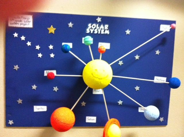 Solar System Projects Cool Page 4 Pics About Space