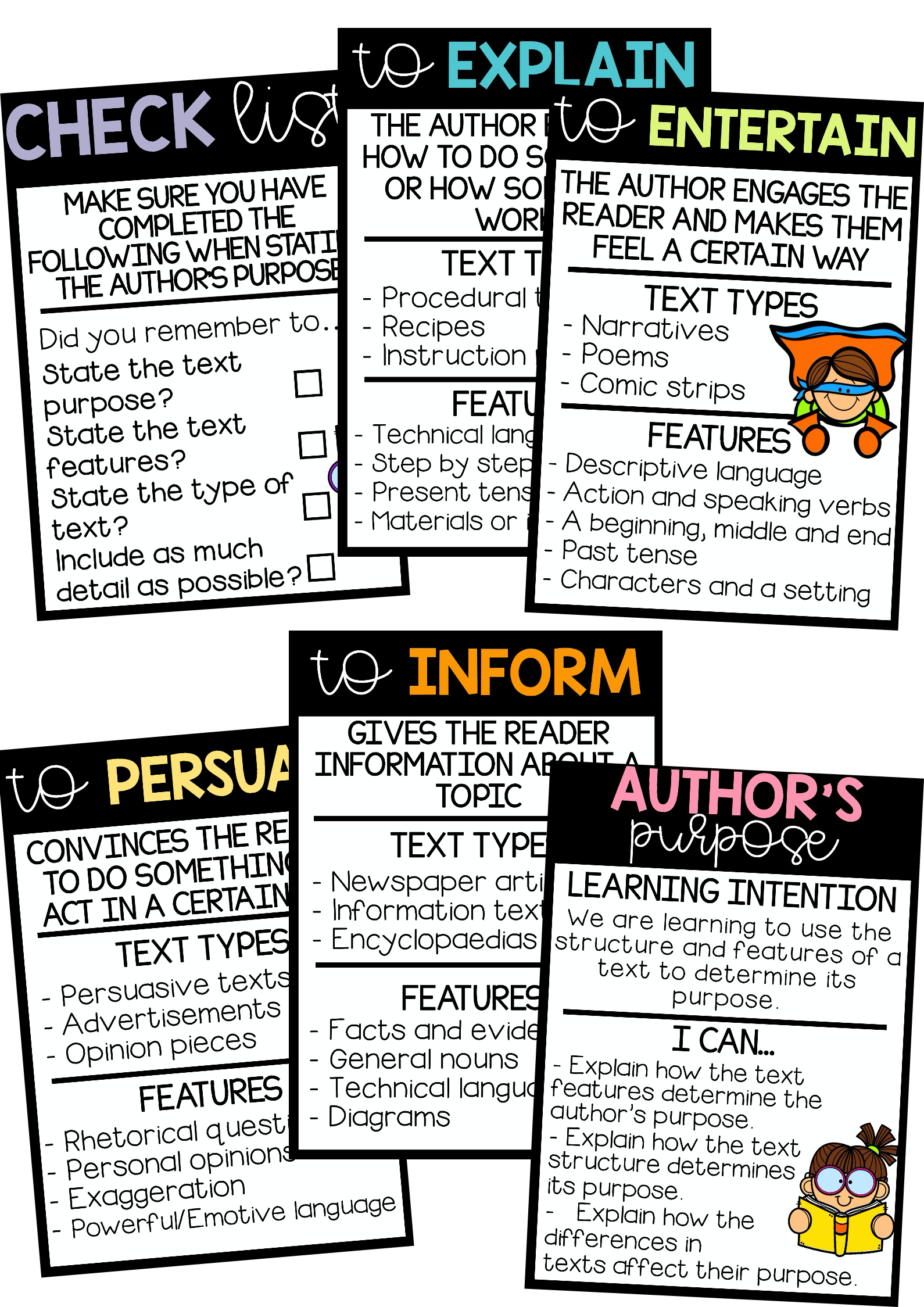 Author S Purpose Reading Posters