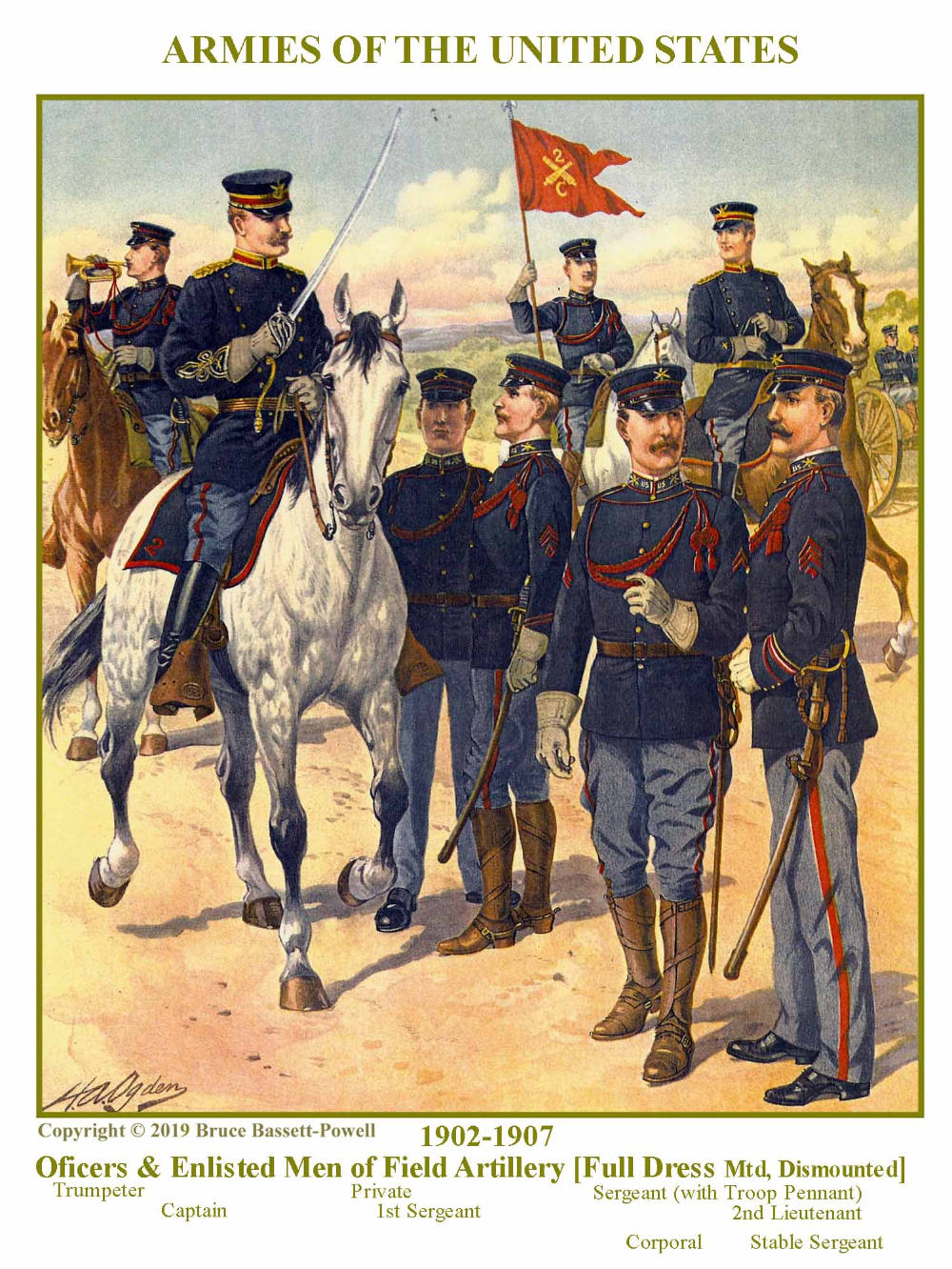 U S Army Officers Enlisted Men Of Field Artillery Full Dress Mounted Dismounted 1902 1907 The Spanish American War History War American Army