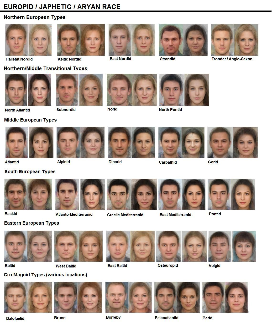 swedish people physical characteristics - Google Search ...