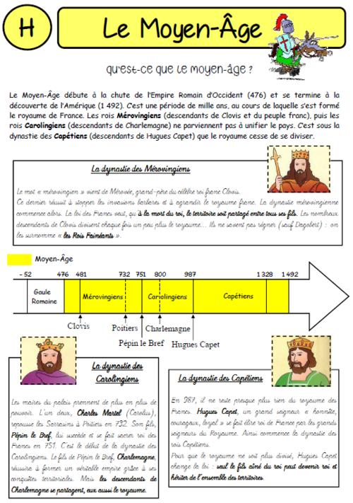 Le Moyen Age Enseignement De L Histoire Moyen Age Histoire Cm1