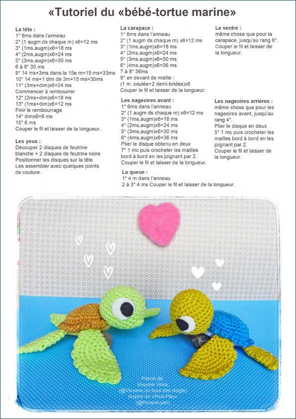 Tutoriel-bébé-tortue-marine-blog | Amigurimi | Pinterest | Patrones ...