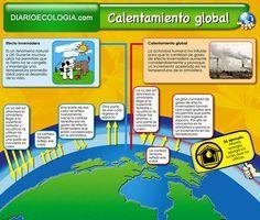 calentamientoglobal infografia. Sabes que es el CC y que tanto nos afecta.