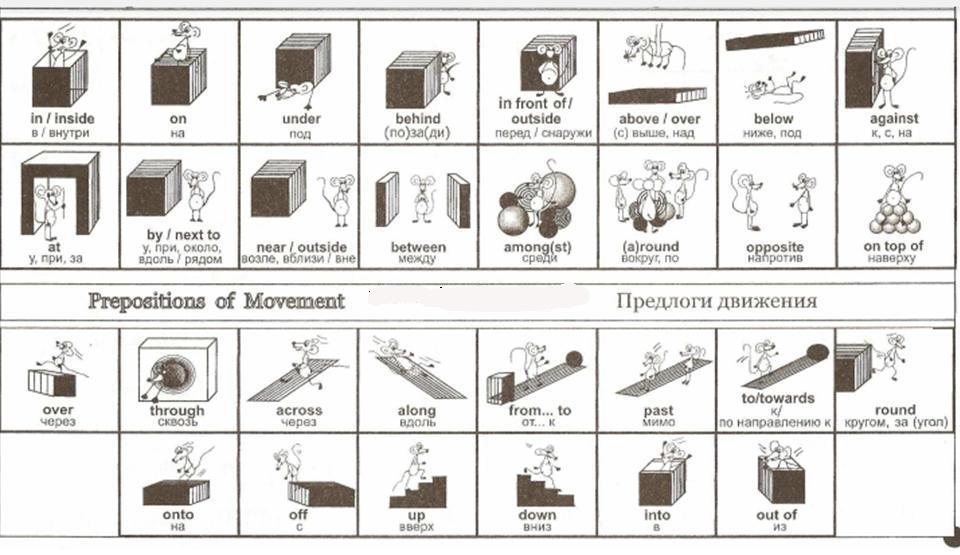 Места которые стоит посетить в россии фото