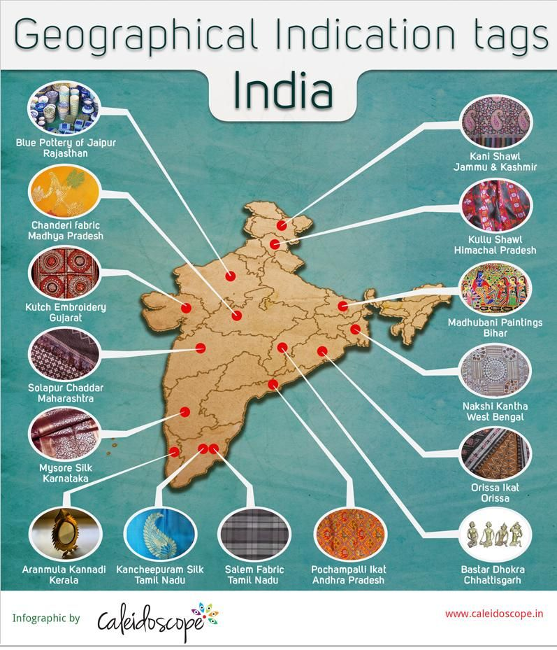 Geographical indication gi is one of the hot question topics for geographical indication gi is one of the hot question topics for almost all competitive exams including upsc civil services prelims what is a gi tag gumiabroncs Choice Image
