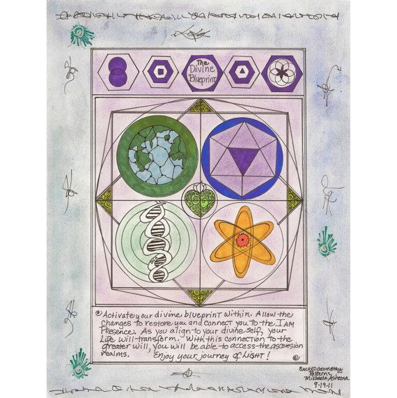 The Divine Blue Print