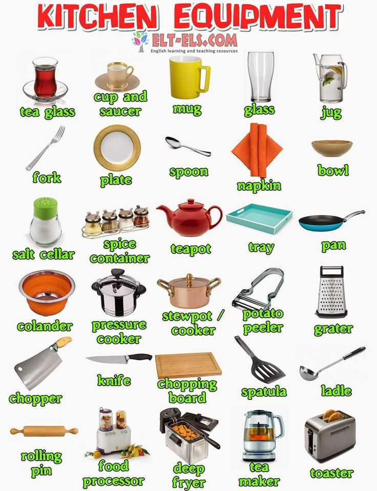 Kitchen equipment kitchen vocabulary pinterest for Kitchen utensils names
