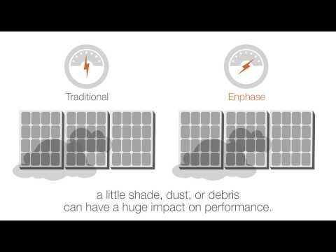 The Enphase System How It Works Think Smarter Solar The