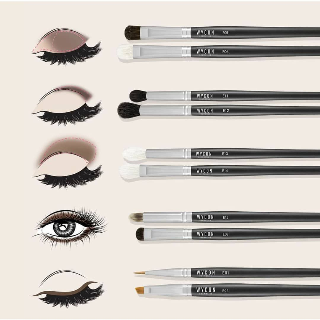 Handy Guide For Different Types Of Eye Makeup Brushes Eyeshadow