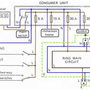 Home Wiring Diagrams With Pictures House Wiring Diagram Home