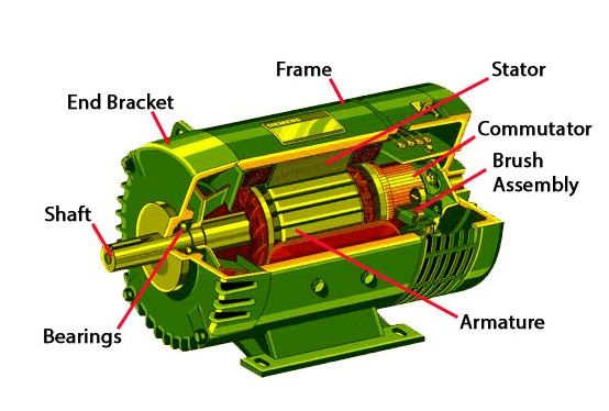 Electric Motor New Electronic Gadgets Electric Motor Electronics Components