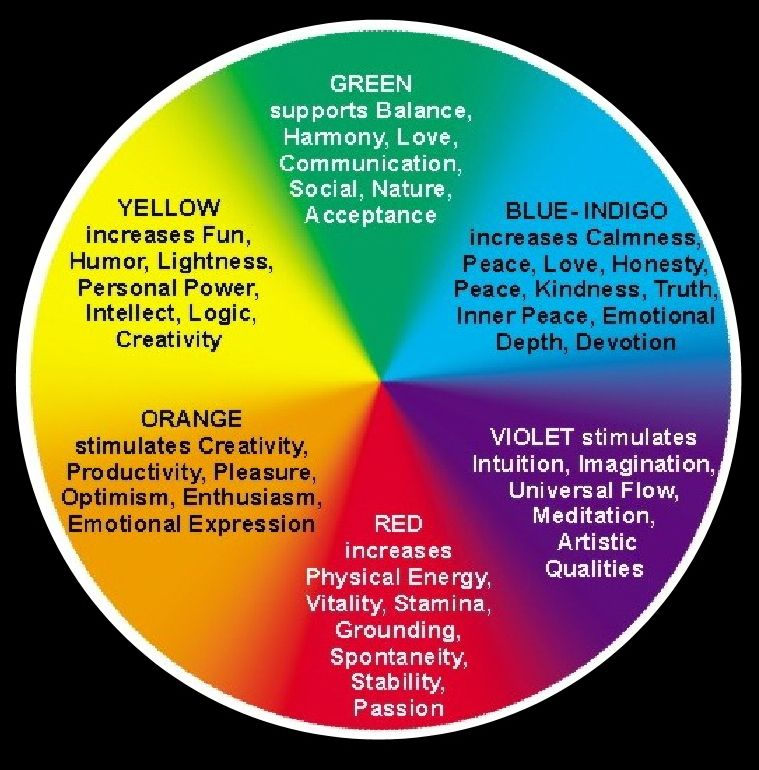 Various Mood Colors Represent Certain Sensation Over Room