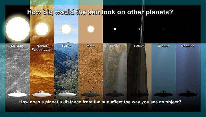 what do all the planets look like - photo #29