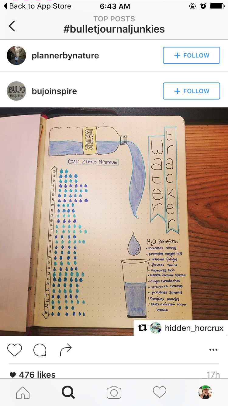 Bullet journal water tracker! Love this! Super cute and ...
