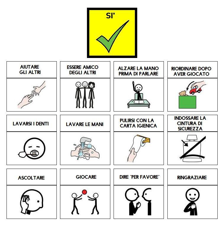 Caa comunicazione alternativa aumentativa comunicazione aumentativa alternativa pcs handicap - Giochi di baci in bagno ...