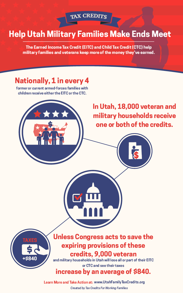 Veteran And Military Families Are Particularly Vulnerable If