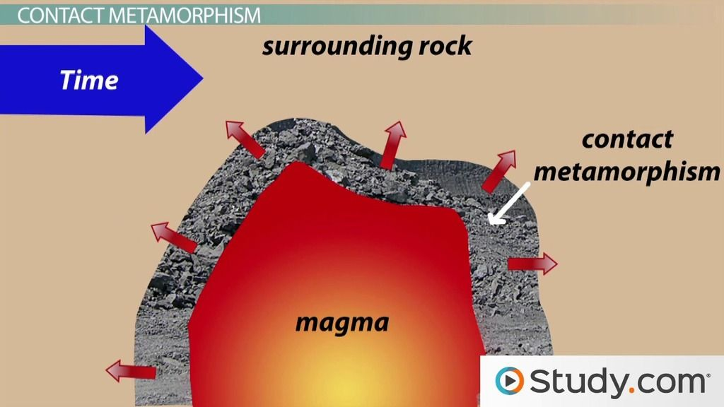 Contact metamorphism Earth Science Pinterest Earth science - resume definition