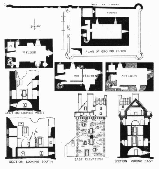 Cathcart Glasgow Scotland Architecture And History Castle Floor Plan Castle Plans Castle House Plans