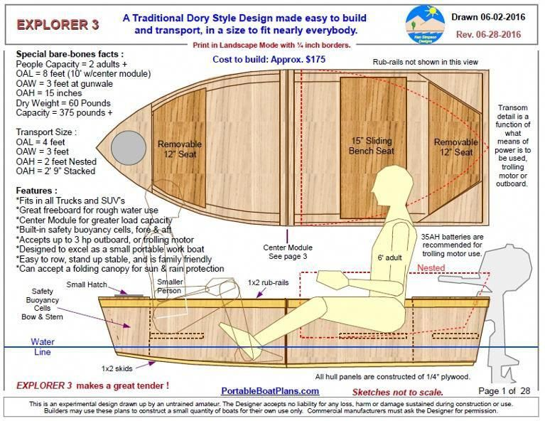 Amazing Portable Boat Plans Howtomakeaboat Boats And How To Build Spiritservingveterans Wood Chair Design Ideas Spiritservingveteransorg