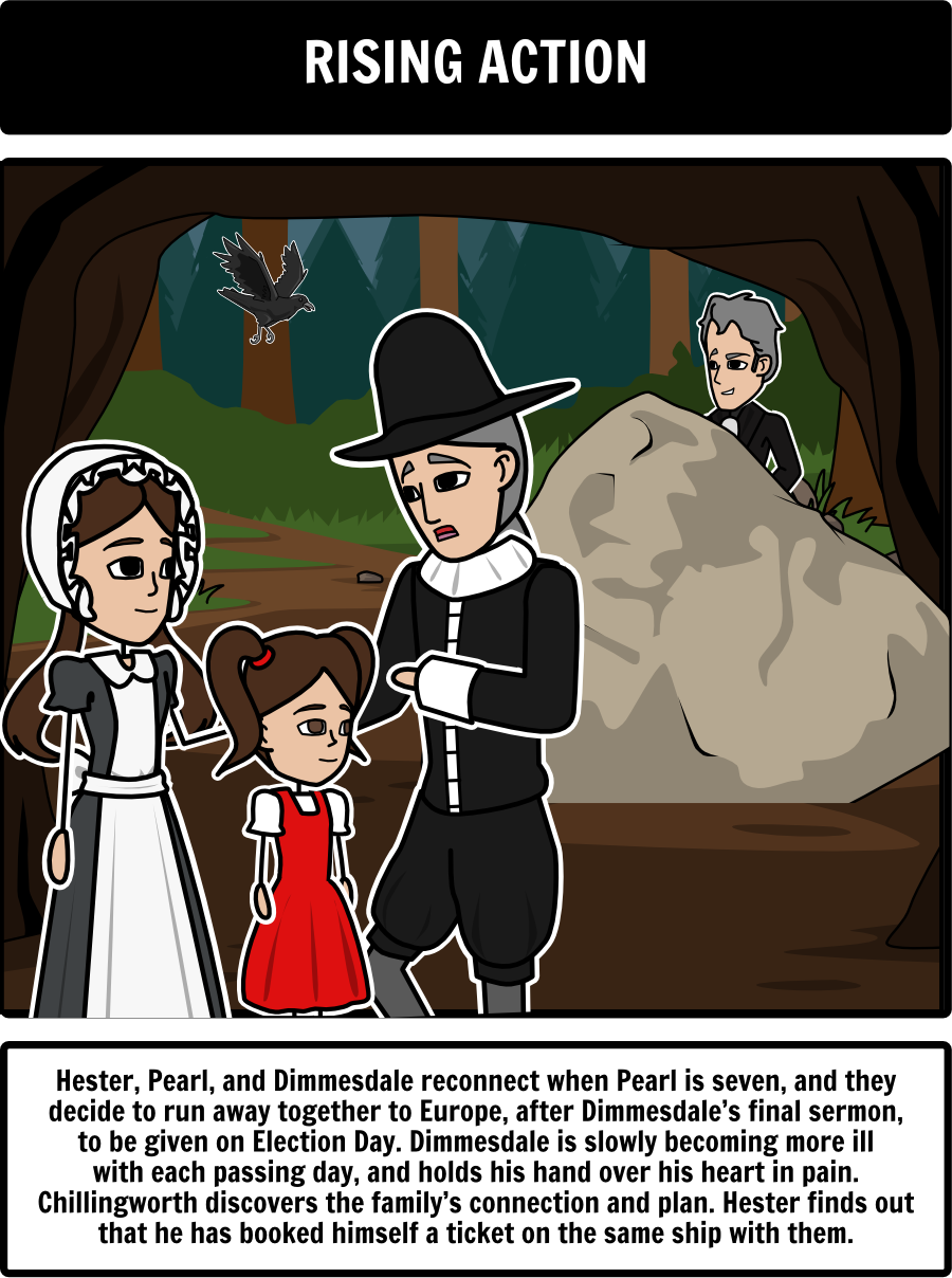 a character analysis pearl from the scarlet letter by nathaniel hawthorne Nathaniel hawthorne's novel the scarlet letter this essay aims to examine and   in fact, the novel opens after the sin has been committed and pearl, the.